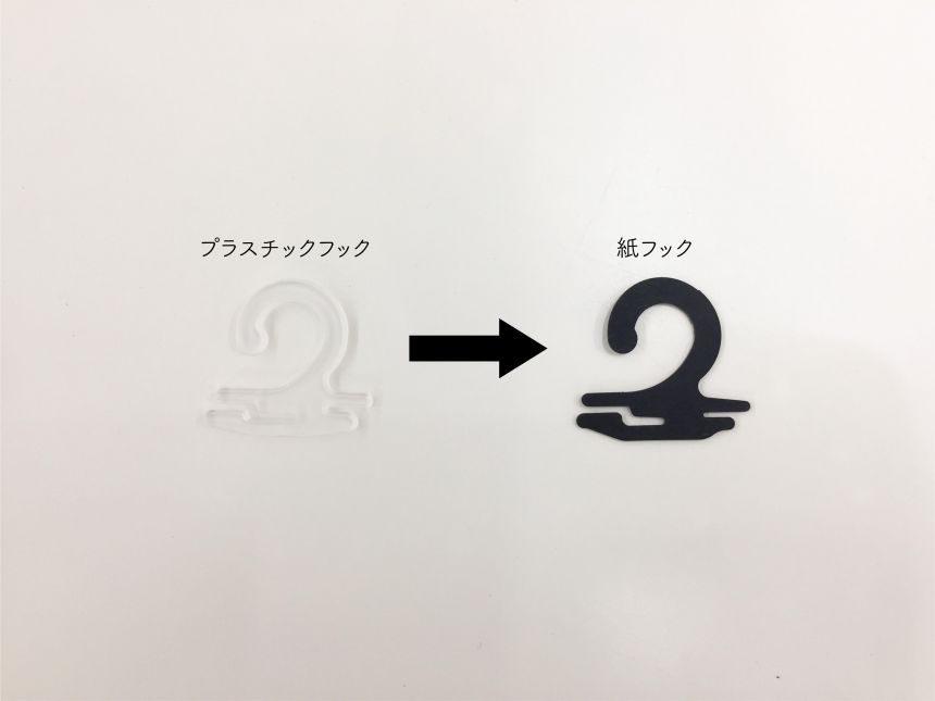 カジュアルラインブランド『fukuske FUN』にてプラスチックの削減に取り組みます