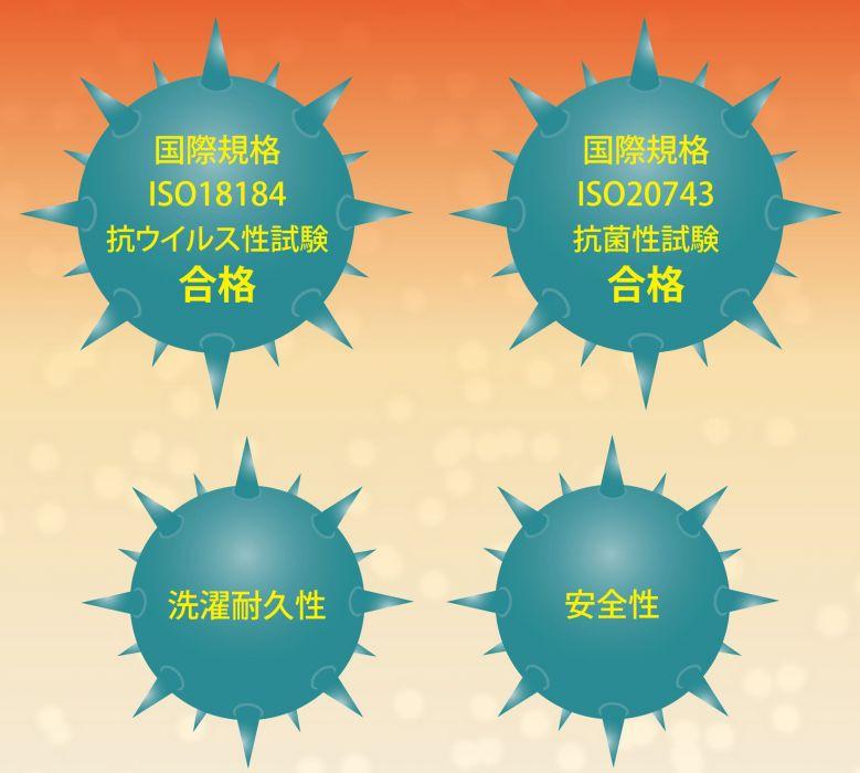 抗ウイルス加工素材を使用したオリジナル手袋を福助公式オンラインストアにて発売